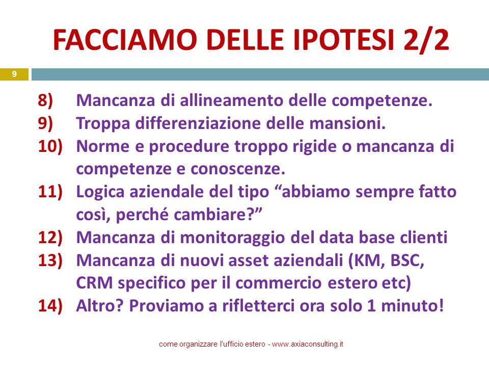 FACCIAMO DELLE IPOTESI 2/2 8)Mancanza di allineamento delle competenze. 9)Troppa differenziazione delle mansioni. 10)Norme e procedure troppo rigide o