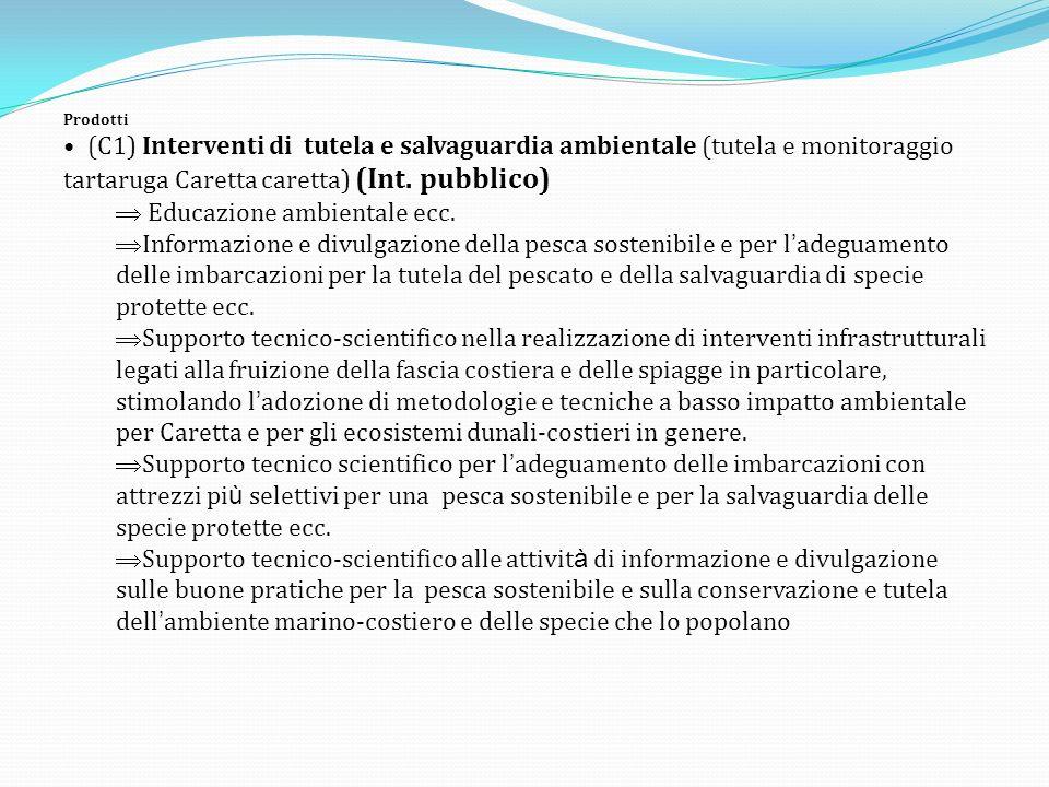 Prodotti (C1) Interventi di tutela e salvaguardia ambientale (tutela e monitoraggio tartaruga Caretta caretta) (Int.