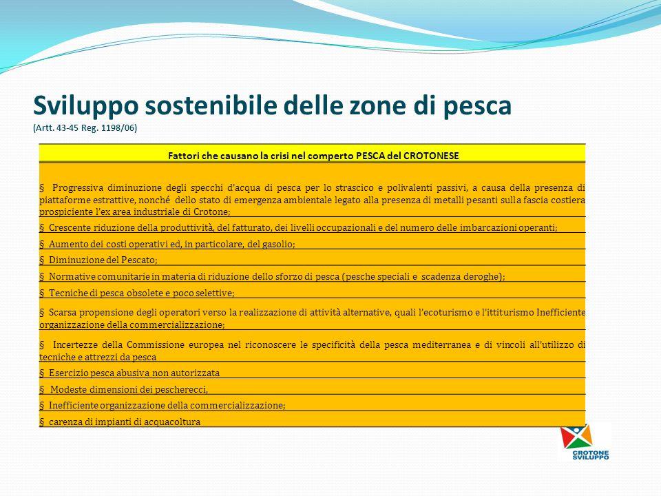 Sviluppo sostenibile delle zone di pesca (Artt. 43-45 Reg.