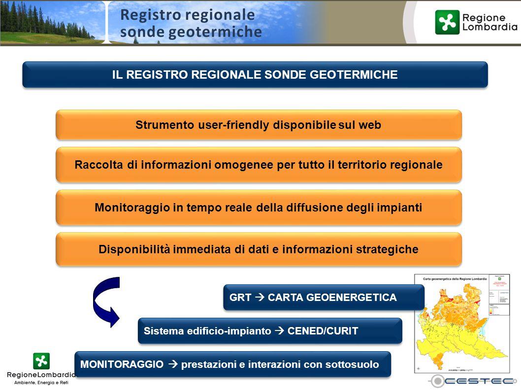 IL REGISTRO REGIONALE SONDE GEOTERMICHE Strumento user-friendly disponibile sul web Monitoraggio in tempo reale della diffusione degli impianti Dispon