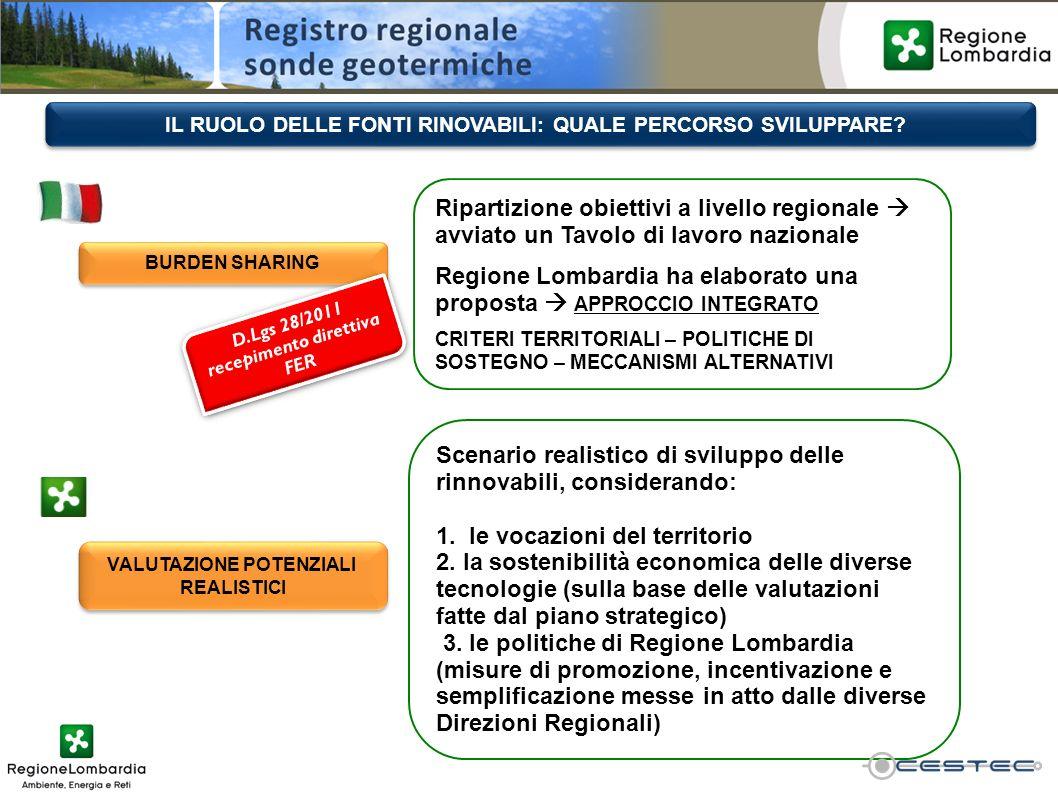 Ripartizione obiettivi a livello regionale avviato un Tavolo di lavoro nazionale Regione Lombardia ha elaborato una proposta APPROCCIO INTEGRATO CRITE