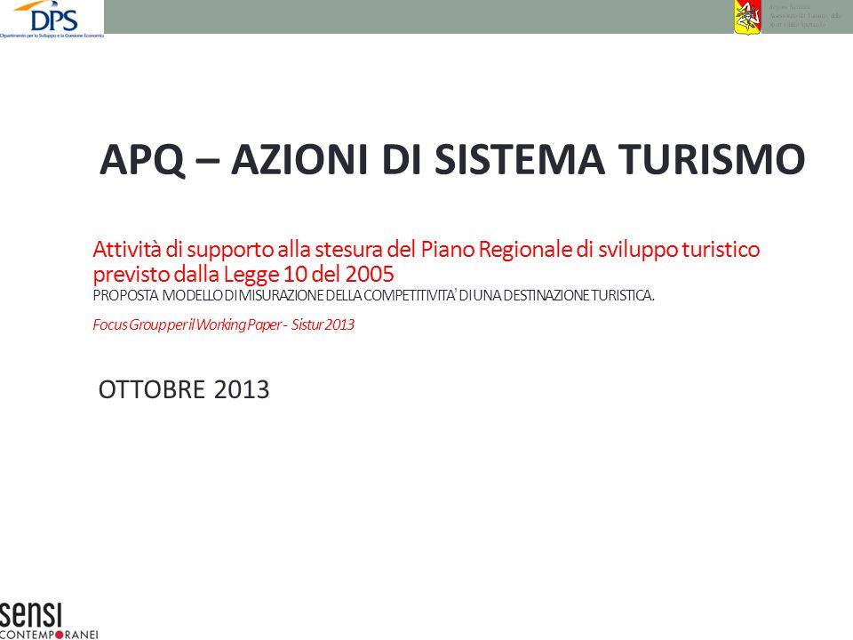 APQ – AZIONI DI SISTEMA TURISMO Attività di supporto alla stesura del Piano Regionale di sviluppo turistico previsto dalla Legge 10 del 2005 PROPOSTA MODELLO DI MISURAZIONE DELLA COMPETITIVITA DI UNA DESTINAZIONE TURISTICA.