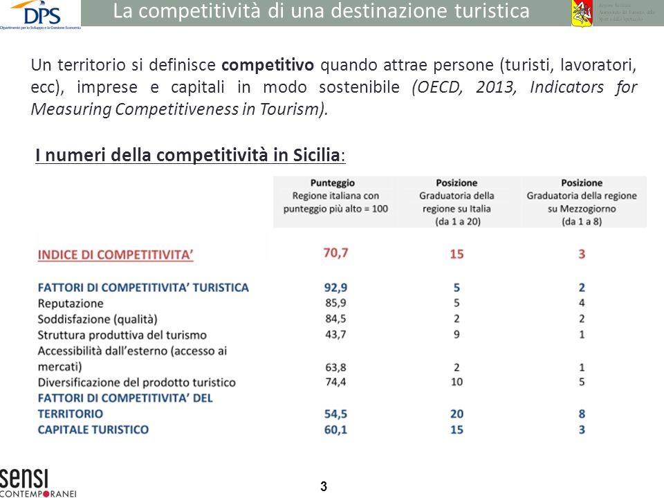 3 Un territorio si definisce competitivo quando attrae persone (turisti, lavoratori, ecc), imprese e capitali in modo sostenibile (OECD, 2013, Indicat