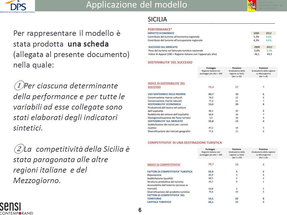 6 Applicazione del modello Per rappresentare il modello è stata prodotta una scheda (allegata al presente documento) nella quale: Per ciascuna determi
