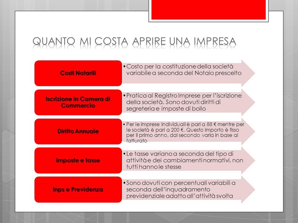 Costo per la costituzione della società variabile a seconda del Notaio prescelto Costi Notarili Pratica al Registro Imprese per liscrizione della società.