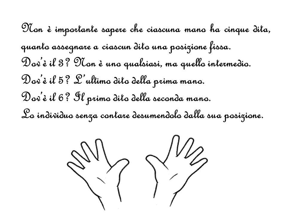 Non è importante sapere che ciascuna mano ha cinque dita, quanto assegnare a ciascun dito una posizione fissa. Dovè il 3? Non è uno qualsiasi, ma quel