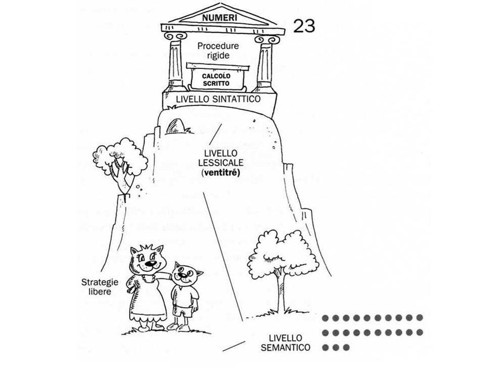 Ogni bambino è ai piedi della montagna ed è nella stessa posizione dellumanità allinizio del percorso evolutivo.