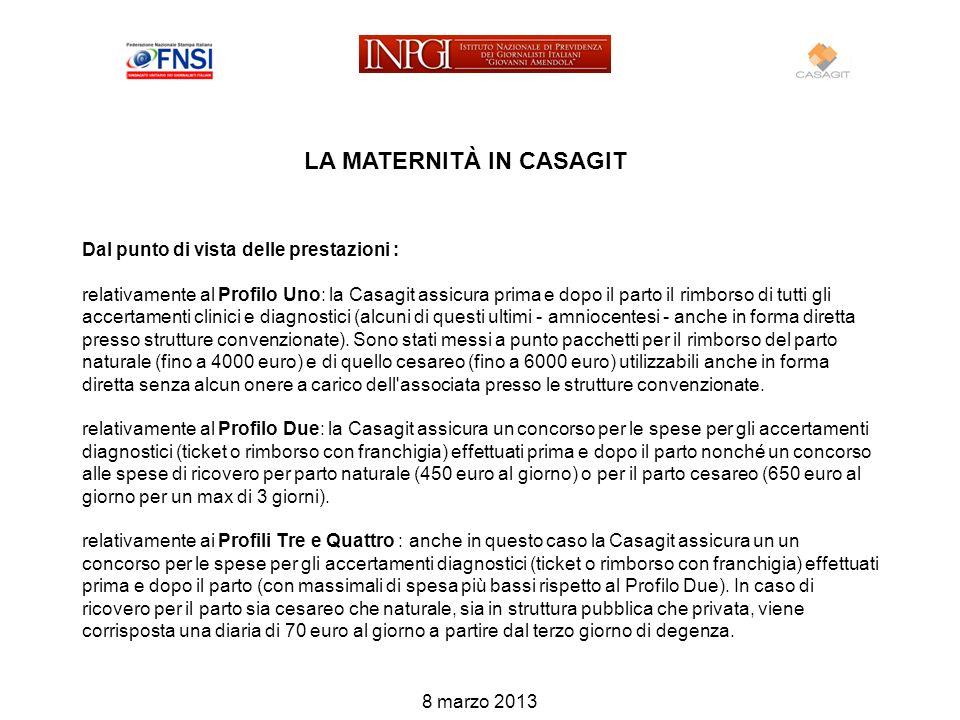 Dal punto di vista delle prestazioni : relativamente al Profilo Uno: la Casagit assicura prima e dopo il parto il rimborso di tutti gli accertamenti c