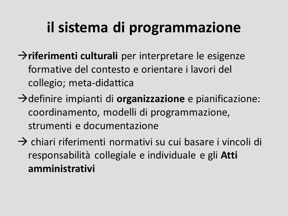 il sistema di programmazione riferimenti culturali per interpretare le esigenze formative del contesto e orientare i lavori del collegio; meta-didatti