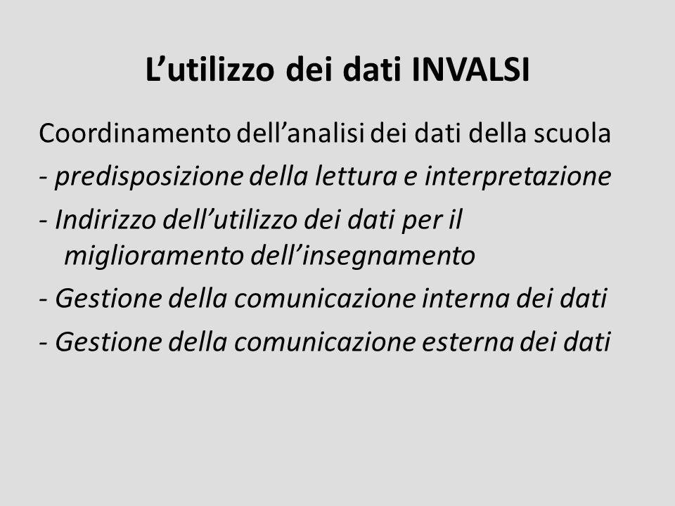 Lutilizzo dei dati INVALSI Coordinamento dellanalisi dei dati della scuola - predisposizione della lettura e interpretazione - Indirizzo dellutilizzo