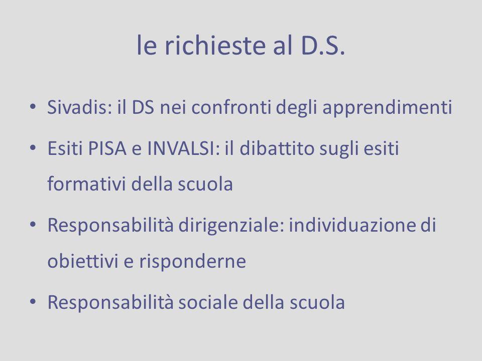 le richieste al D.S. Sivadis: il DS nei confronti degli apprendimenti Esiti PISA e INVALSI: il dibattito sugli esiti formativi della scuola Responsabi