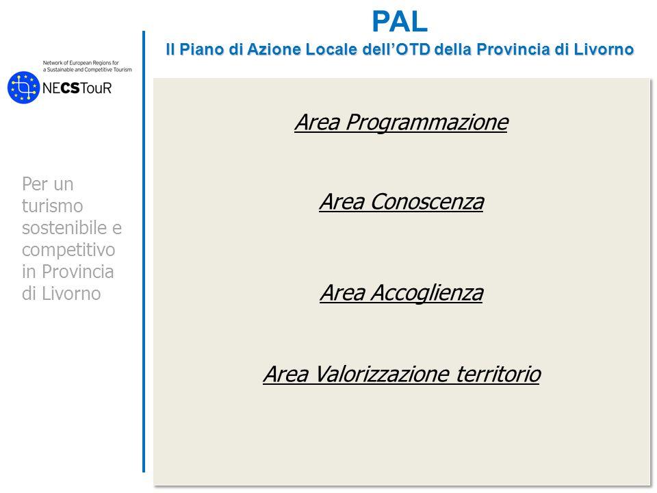 Per un turismo sostenibile e competitivo in Provincia di Livorno PAL Il Piano di Azione Locale dellOTD della Provincia di Livorno
