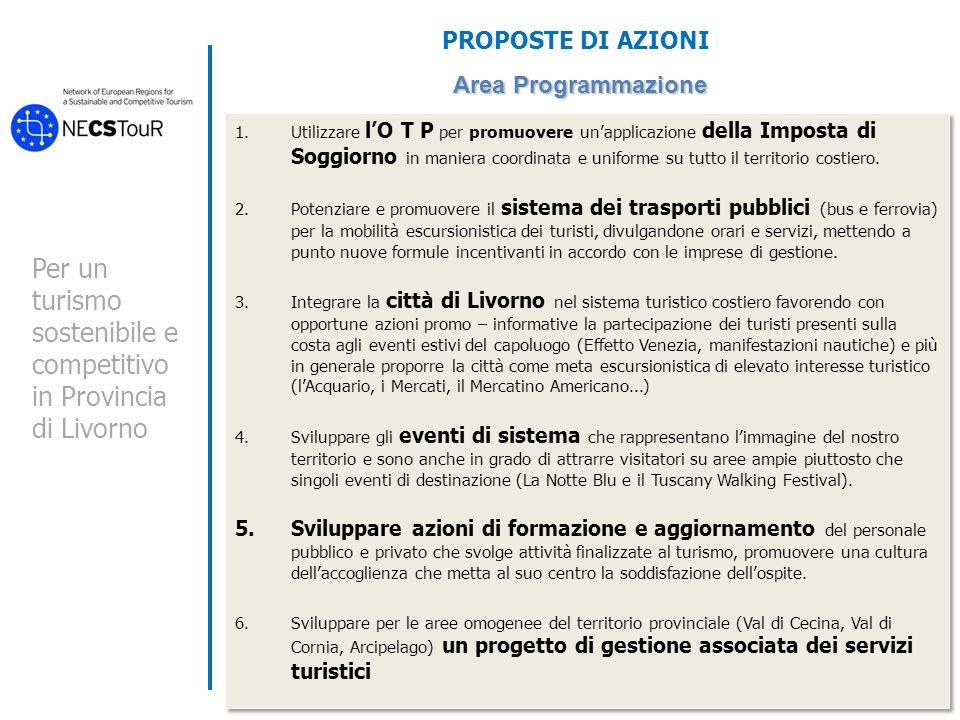 Per un turismo sostenibile e competitivo in Provincia di Livorno PROPOSTE DI AZIONI Area Programmazione