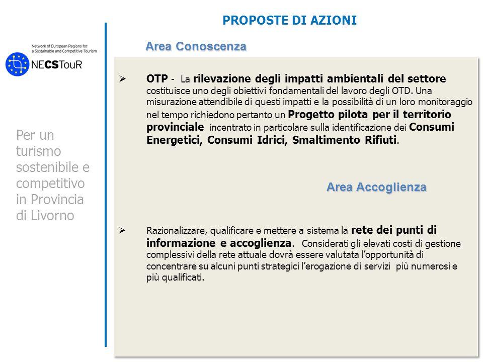 Per un turismo sostenibile e competitivo in Provincia di Livorno PROPOSTE DI AZIONI Area Conoscenza Area Accoglienza