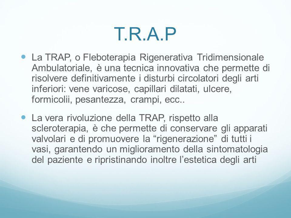 T.R.A.P La TRAP, o Fleboterapia Rigenerativa Tridimensionale Ambulatoriale, è una tecnica innovativa che permette di risolvere definitivamente i distu