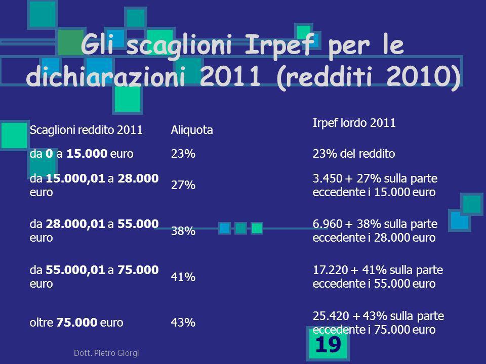 19 Dott. Pietro Giorgi Gli scaglioni Irpef per le dichiarazioni 2011 (redditi 2010) Scaglioni reddito 2011Aliquota Irpef lordo 2011 da 0 a 15.000 euro