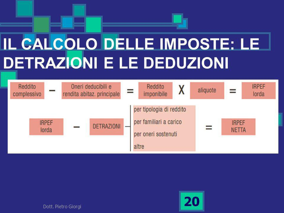 20 Dott. Pietro Giorgi IL CALCOLO DELLE IMPOSTE: LE DETRAZIONI E LE DEDUZIONI