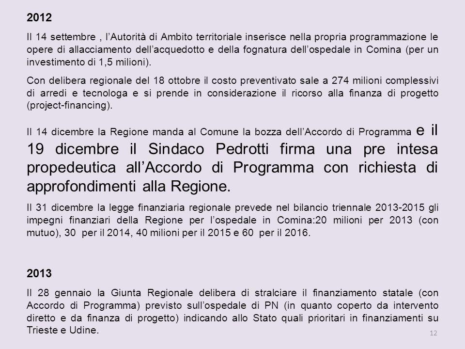 12 2012 Il 14 settembre, lAutorità di Ambito territoriale inserisce nella propria programmazione le opere di allacciamento dellacquedotto e della fognatura dellospedale in Comina (per un investimento di 1,5 milioni).