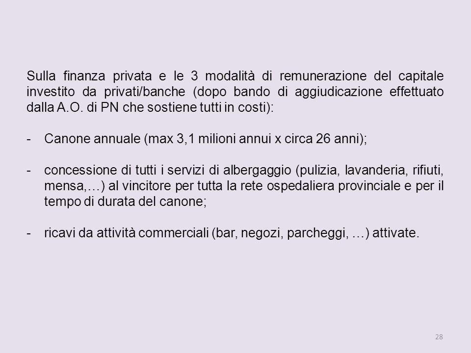 28 Sulla finanza privata e le 3 modalità di remunerazione del capitale investito da privati/banche (dopo bando di aggiudicazione effettuato dalla A.O.