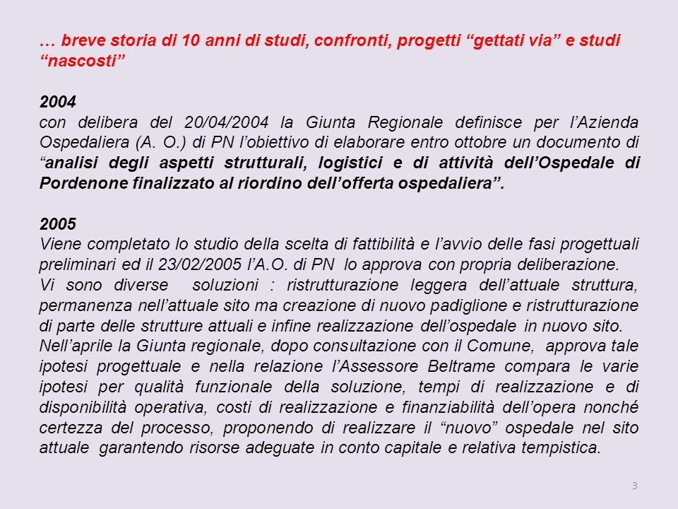 3 … breve storia di 10 anni di studi, confronti, progetti gettati via e studi nascosti 2004 con delibera del 20/04/2004 la Giunta Regionale definisce per lAzienda Ospedaliera (A.