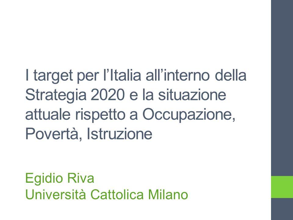 I target per lItalia allinterno della Strategia 2020 e la situazione attuale rispetto a Occupazione, Povertà, Istruzione Egidio Riva Università Cattolica Milano
