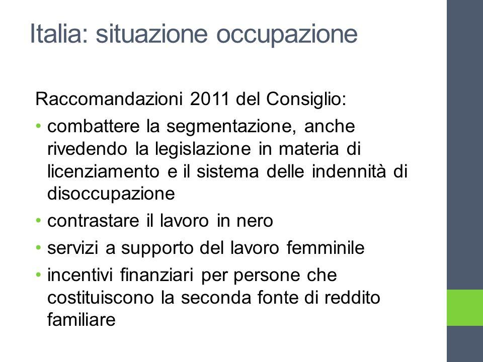 Italia: situazione occupazione Raccomandazioni 2011 del Consiglio: combattere la segmentazione, anche rivedendo la legislazione in materia di licenziamento e il sistema delle indennità di disoccupazione contrastare il lavoro in nero servizi a supporto del lavoro femminile incentivi finanziari per persone che costituiscono la seconda fonte di reddito familiare