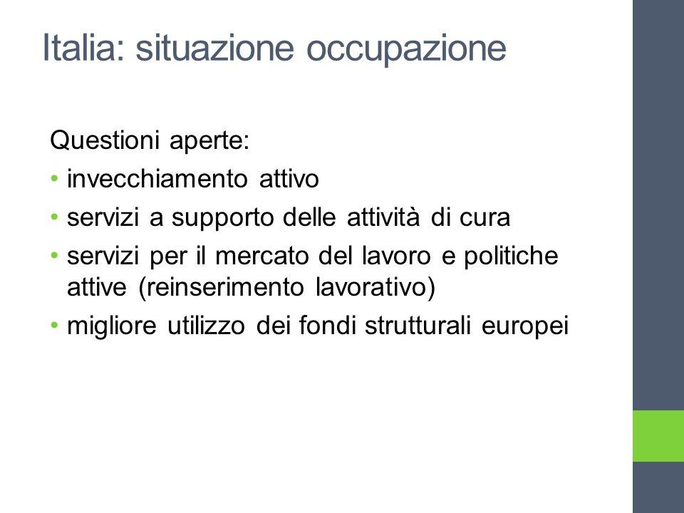 Italia: situazione occupazione Questioni aperte: invecchiamento attivo servizi a supporto delle attività di cura servizi per il mercato del lavoro e politiche attive (reinserimento lavorativo) migliore utilizzo dei fondi strutturali europei