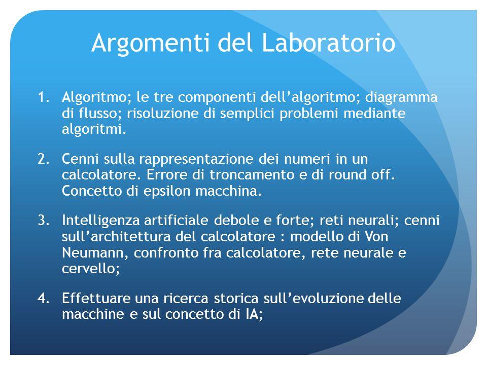 Argomenti del Laboratorio 1.Algoritmo; le tre componenti dellalgoritmo; diagramma di flusso; risoluzione di semplici problemi mediante algoritmi. 2.Ce
