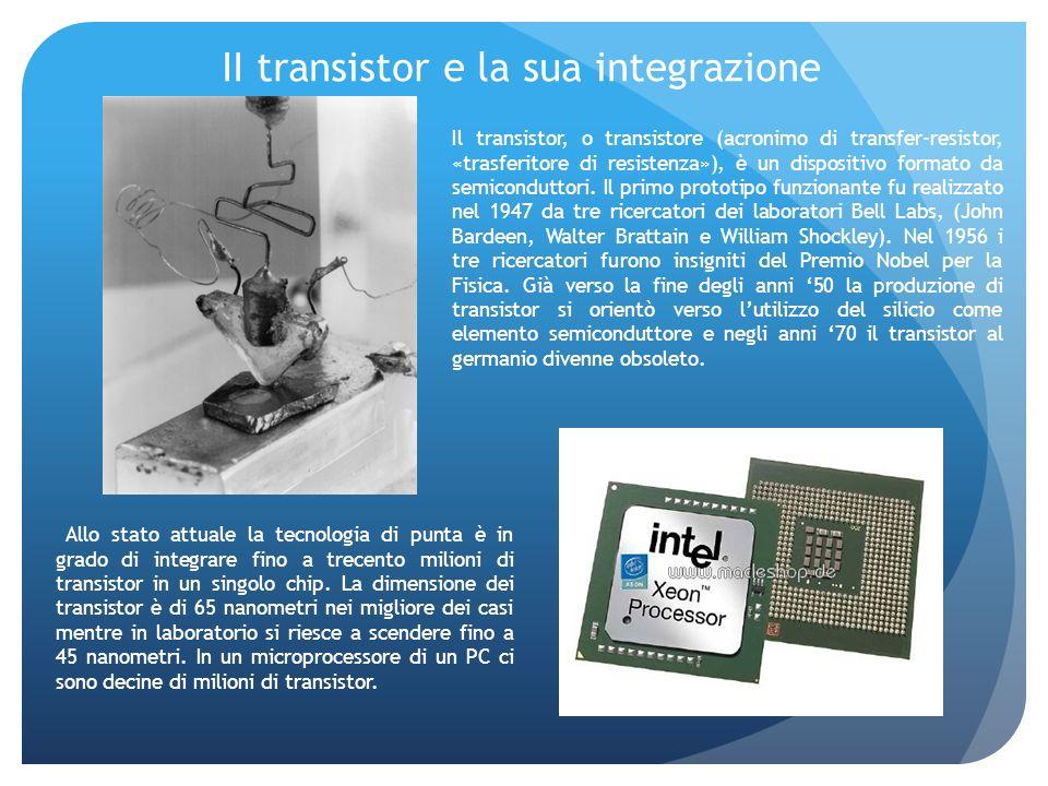 II transistor e la sua integrazione Il transistor, o transistore (acronimo di transfer-resistor, «trasferitore di resistenza»), è un dispositivo formato da semiconduttori.