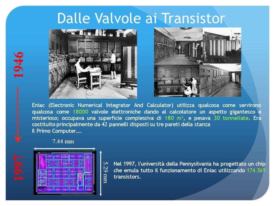 Dalle Valvole ai Transistor Eniac (Electronic Numerical Integrator And Calculator) utilizza qualcosa come servirono qualcosa come 18000 valvole elettroniche dando al calcolatore un aspetto gigantesco e misterioso; occupava una superficie complessiva di 180 m 2, e pesava 30 tonnellate.