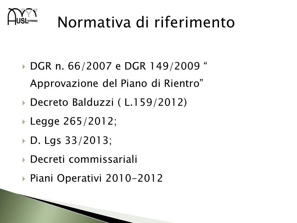 DGR n. 66/2007 e DGR 149/2009 Approvazione del Piano di Rientro Decreto Balduzzi ( L.159/2012) Legge 265/2012; D. Lgs 33/2013; Decreti commissariali P