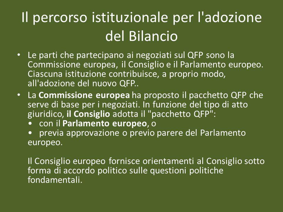 Il percorso istituzionale per l'adozione del Bilancio Le parti che partecipano ai negoziati sul QFP sono la Commissione europea, il Consiglio e il Par