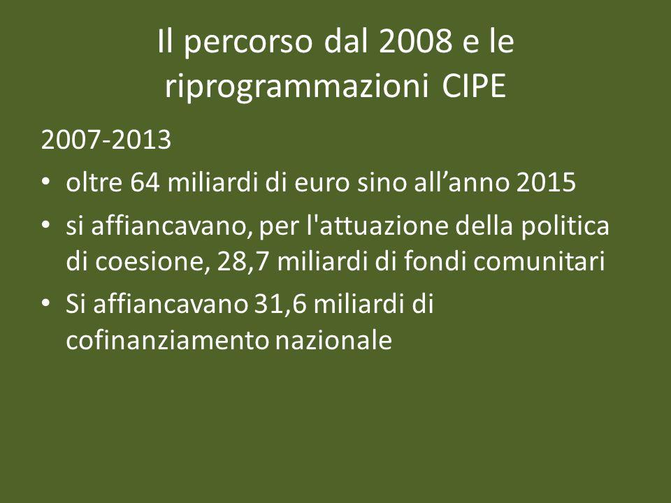 Il percorso dal 2008 e le riprogrammazioni CIPE 2007-2013 oltre 64 miliardi di euro sino allanno 2015 si affiancavano, per l attuazione della politica di coesione, 28,7 miliardi di fondi comunitari Si affiancavano 31,6 miliardi di cofinanziamento nazionale