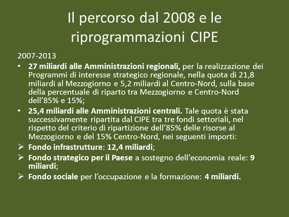 Il percorso dal 2008 e le riprogrammazioni CIPE 2007-2013 27 miliardi alle Amministrazioni regionali, per la realizzazione dei Programmi di interesse
