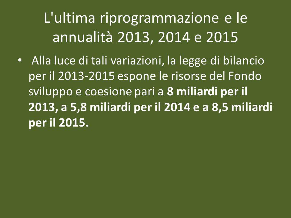 L'ultima riprogrammazione e le annualità 2013, 2014 e 2015 Alla luce di tali variazioni, la legge di bilancio per il 2013-2015 espone le risorse del F