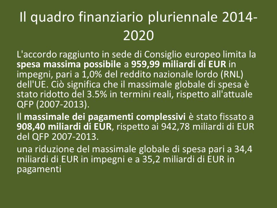 Il quadro finanziario pluriennale 2014- 2020 L'accordo raggiunto in sede di Consiglio europeo limita la spesa massima possibile a 959,99 miliardi di E