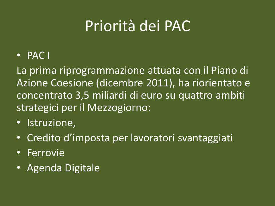 Priorità dei PAC PAC I La prima riprogrammazione attuata con il Piano di Azione Coesione (dicembre 2011), ha riorientato e concentrato 3,5 miliardi di euro su quattro ambiti strategici per il Mezzogiorno: Istruzione, Credito dimposta per lavoratori svantaggiati Ferrovie Agenda Digitale