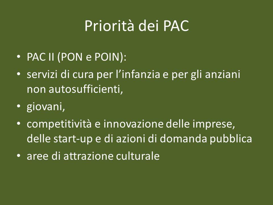 Priorità dei PAC PAC II (PON e POIN): servizi di cura per linfanzia e per gli anziani non autosufficienti, giovani, competitività e innovazione delle imprese, delle start-up e di azioni di domanda pubblica aree di attrazione culturale
