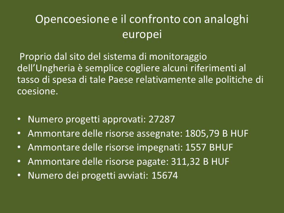 Opencoesione e il confronto con analoghi europei Proprio dal sito del sistema di monitoraggio dellUngheria è semplice cogliere alcuni riferimenti al tasso di spesa di tale Paese relativamente alle politiche di coesione.