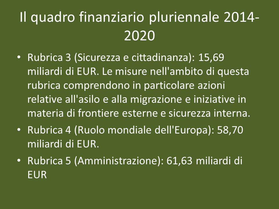Il quadro finanziario pluriennale 2014- 2020 Rubrica 3 (Sicurezza e cittadinanza): 15,69 miliardi di EUR. Le misure nell'ambito di questa rubrica comp