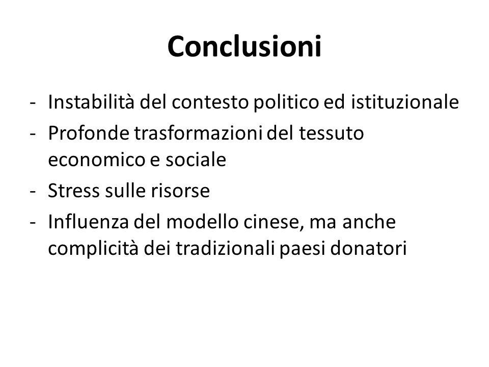 Conclusioni -Instabilità del contesto politico ed istituzionale -Profonde trasformazioni del tessuto economico e sociale -Stress sulle risorse -Influenza del modello cinese, ma anche complicità dei tradizionali paesi donatori