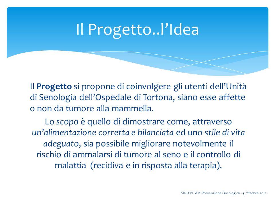 Il Progetto si propone di coinvolgere gli utenti dellUnità di Senologia dellOspedale di Tortona, siano esse affette o non da tumore alla mammella.