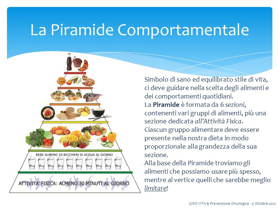 Per definire, nel suo complesso, una Dieta Equilibrata, bisogna tener conto, non solo di quelli che sono gli alimenti consigliati perché salutari, ma bisogna attuare anche uno stile di vita sano e attivo.