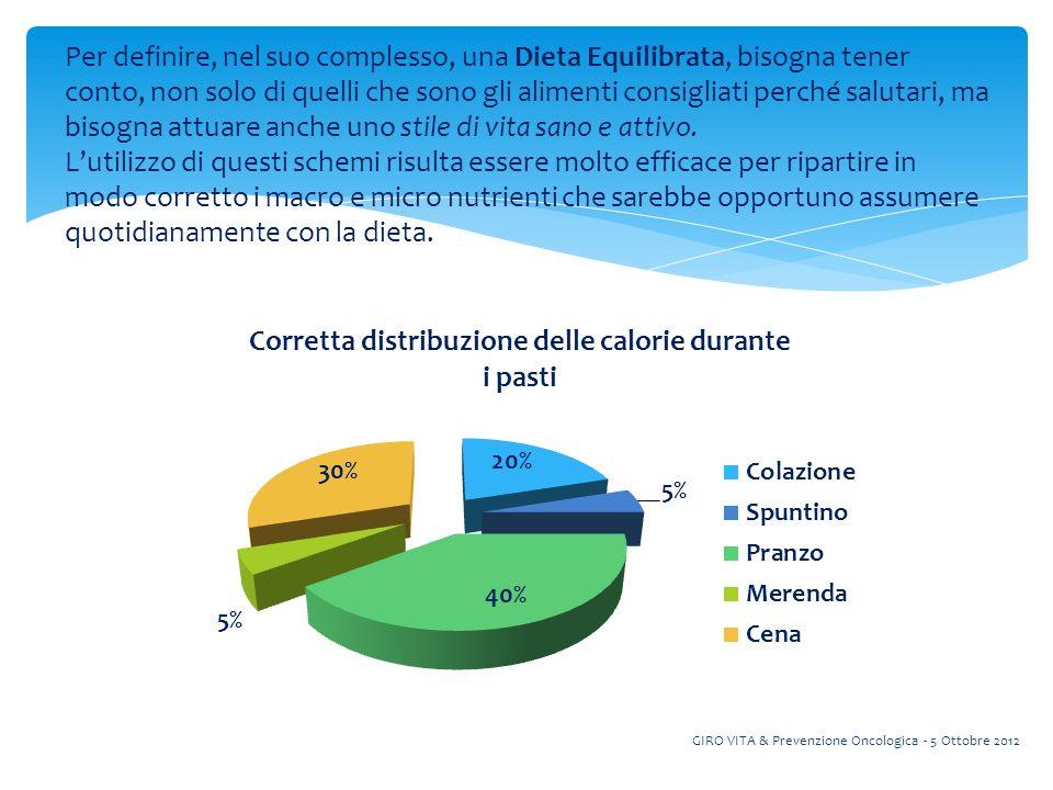 Definito come il modello ideale per una dieta sana ed equilibrata, è già utilizzato in molte regioni del Mediterraneo.