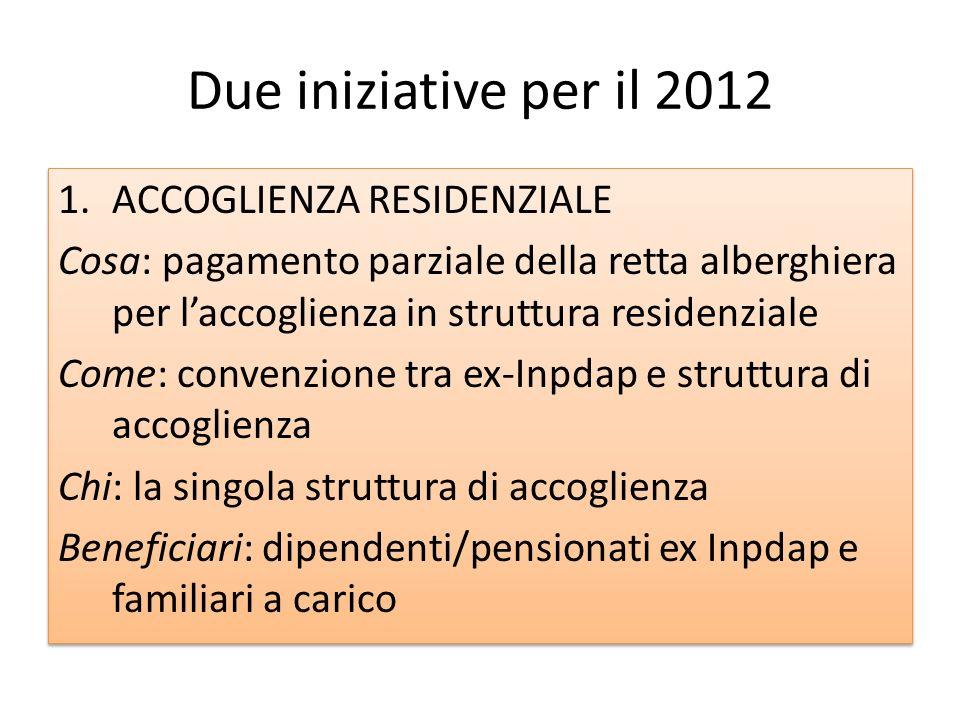 Due iniziative per il 2012 1.ACCOGLIENZA RESIDENZIALE Cosa: pagamento parziale della retta alberghiera per laccoglienza in struttura residenziale Come