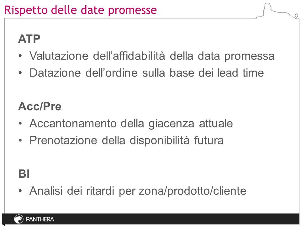 Rispetto delle date promesse ATP Valutazione dellaffidabilità della data promessa Datazione dellordine sulla base dei lead time Acc/Pre Accantonamento