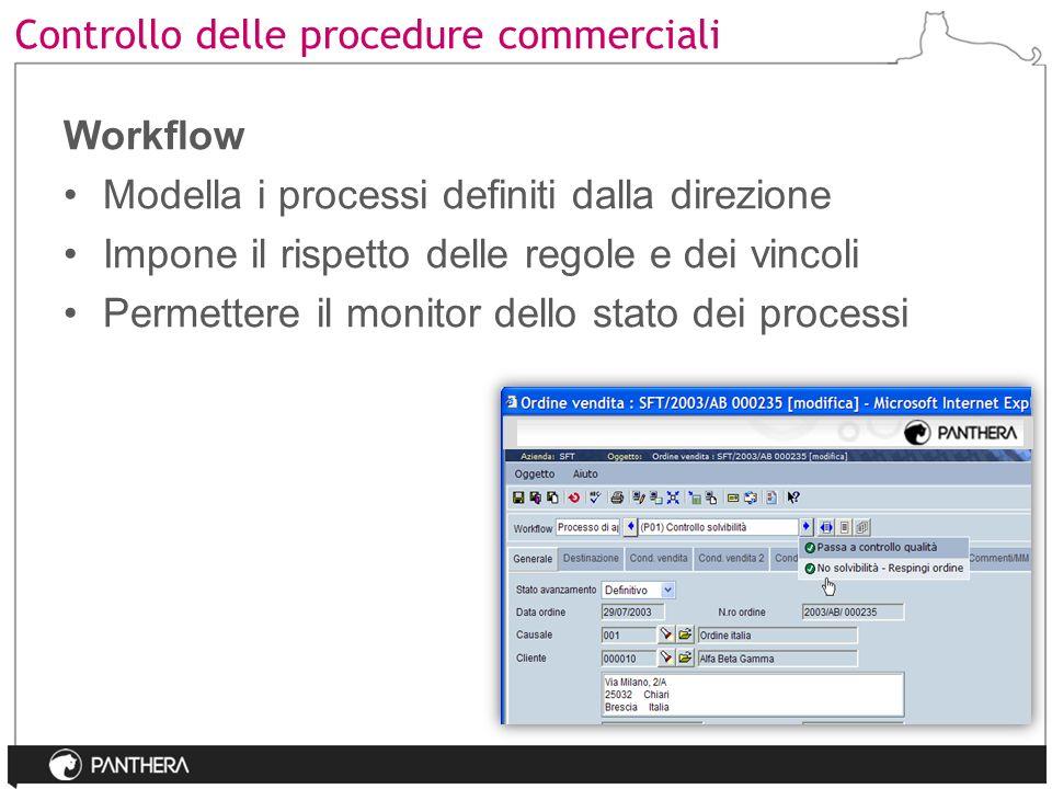 Controllo delle procedure commerciali Workflow Modella i processi definiti dalla direzione Impone il rispetto delle regole e dei vincoli Permettere il