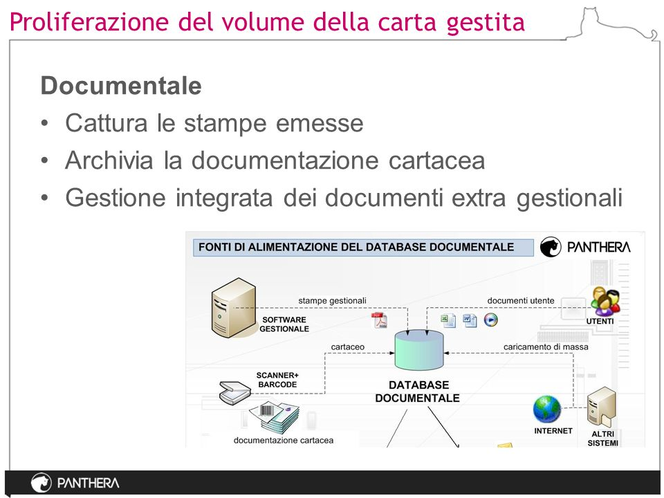 Proliferazione del volume della carta gestita Documentale Cattura le stampe emesse Archivia la documentazione cartacea Gestione integrata dei document