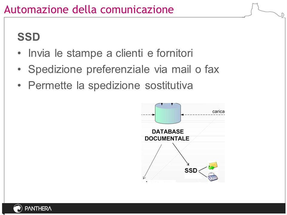 Automazione della comunicazione SSD Invia le stampe a clienti e fornitori Spedizione preferenziale via mail o fax Permette la spedizione sostitutiva
