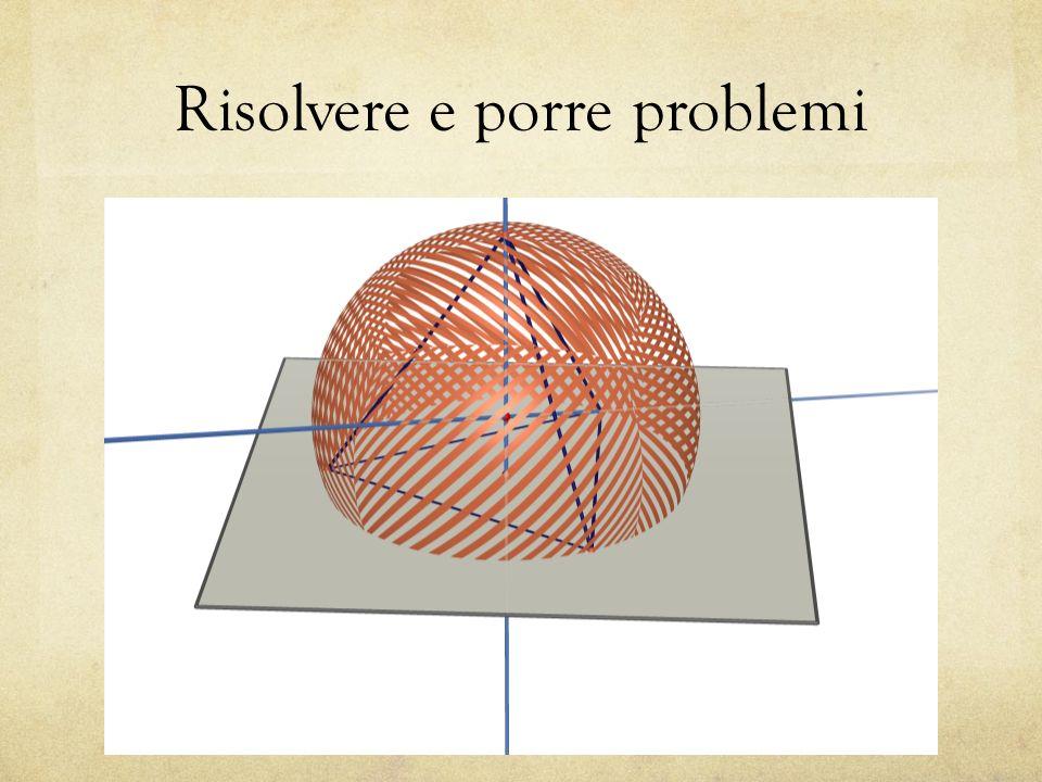 Obiettivi specifici di apprendimento Un possibile percorso per i numeri complessi Teorema di addizione delle funzioni circolari (funzioni di rotazione) Rappresentazione del moto rotatorio uniforme Uno sguardo alla notazione esponenziale immaginaria I circuiti oscillanti
